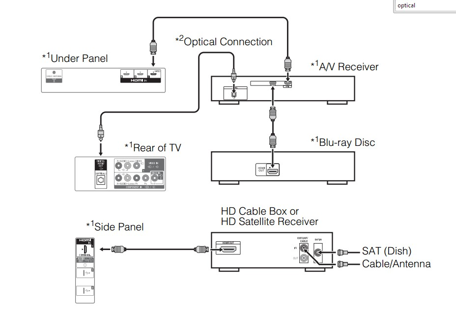 Official sony kdl 70w830b owners thread page 4 avs forum home i use sound through my pioneer surround sound system see sig the tv does have a optical out on the back though you can find out more here publicscrutiny Images