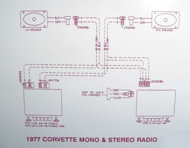 wiring c3 corvette forum radio wiring diagram for stock 77 1977 corvette wiring diagram at gsmportal.co
